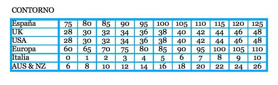 equivalencia de tallas entre UK y España